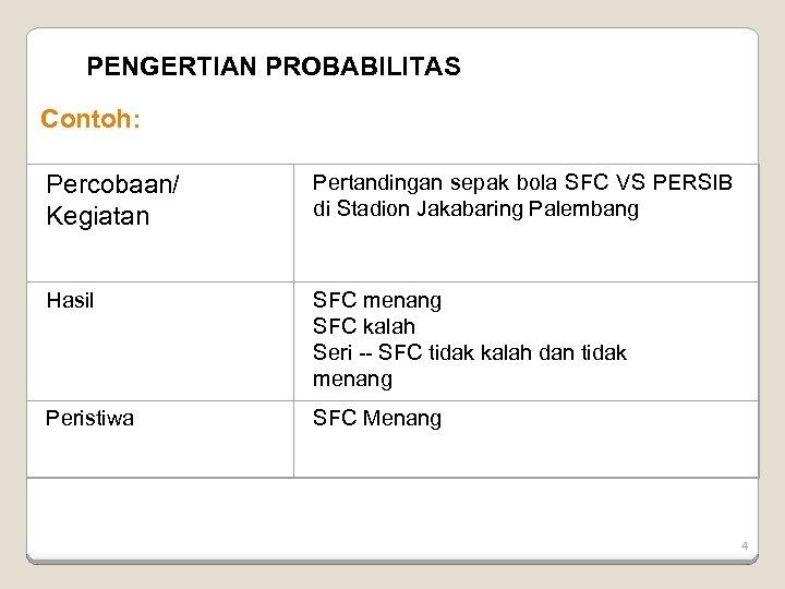 PENGERTIAN PROBABILITAS Contoh: Percobaan/ Kegiatan Pertandingan sepak bola SFC VS PERSIB di Stadion Jakabaring