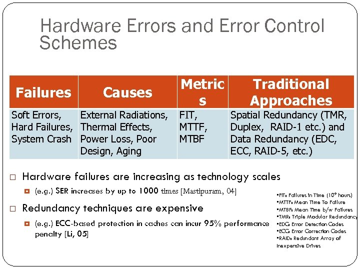 Hardware Errors and Error Control Schemes 111 Failures Causes Soft Errors, External Radiations, Hard