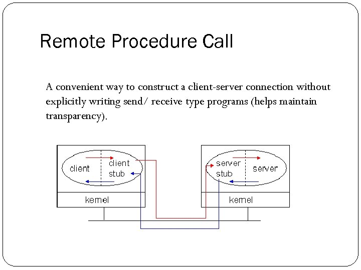 Remote Procedure Call A convenient way to construct a client-server connection without explicitly writing