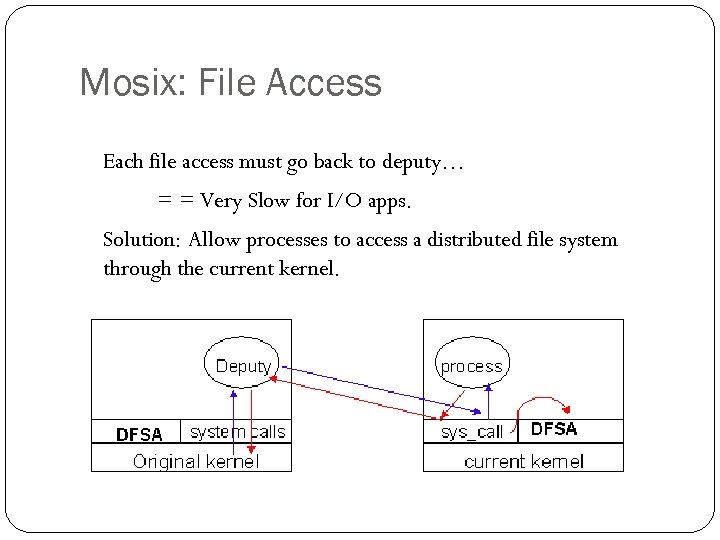 Mosix: File Access Each file access must go back to deputy… = = Very