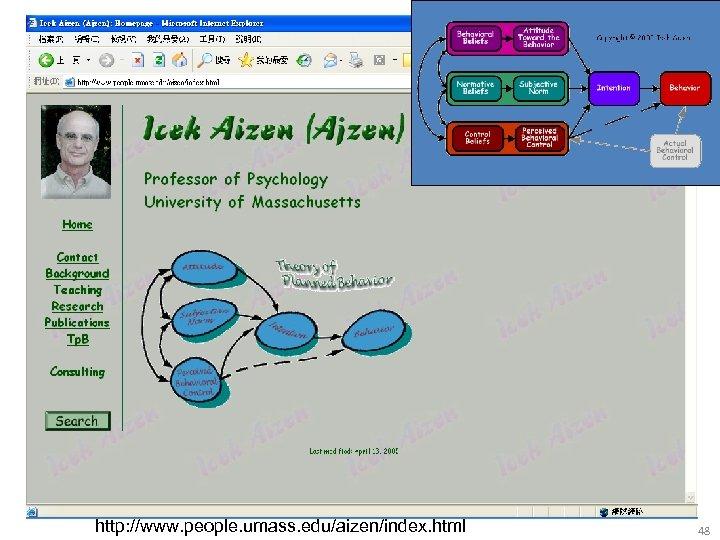 http: //www. people. umass. edu/aizen/index. html 48