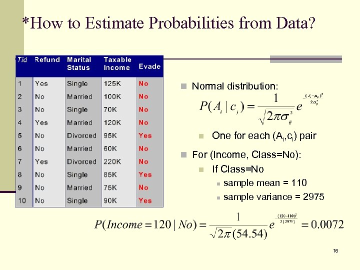 *How to Estimate Probabilities from Data? n Normal distribution: n One for each (Ai,