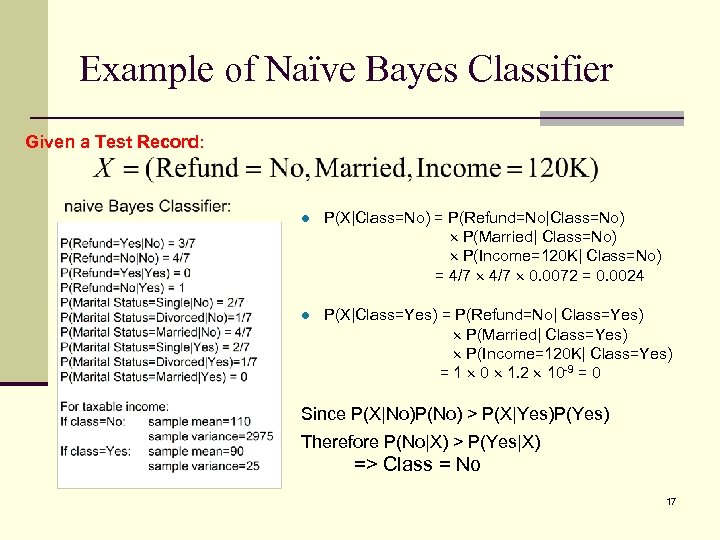 Example of Naïve Bayes Classifier Given a Test Record: l P(X|Class=No) = P(Refund=No|Class=No) P(Married|