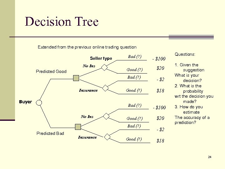 Decision Tree Extended from the previous online trading question Predicted Good Insurance Buyer No