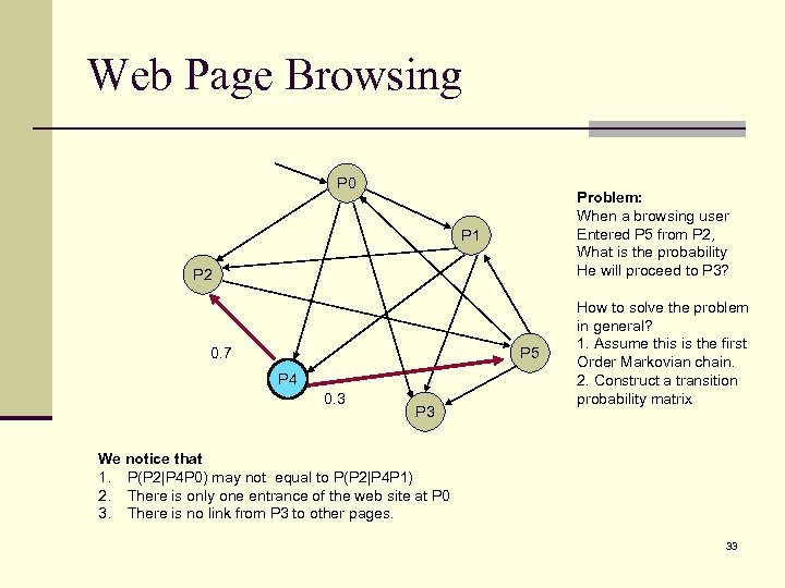 Web Page Browsing P 0 Problem: When a browsing user Entered P 5 from