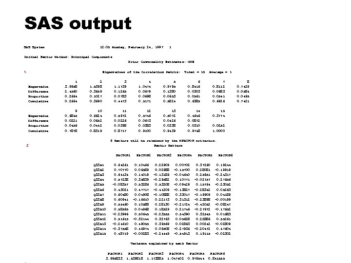 SAS output SAS System 12: 05 Monday, February 24, 1997 1 Initial Factor Method:
