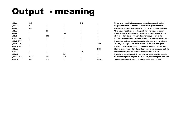 Output - meaning Q 33 A 1. 0. 48 . . 0. 58 .