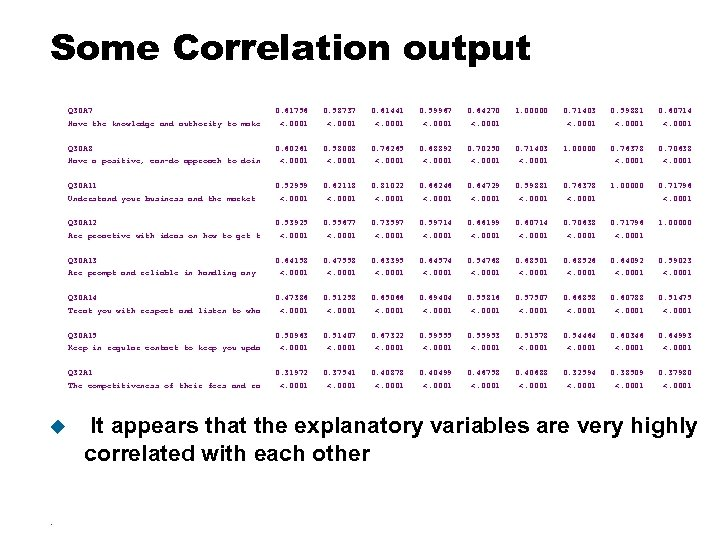 Some Correlation output Q 30 A 7 Have the knowledge and authority to make