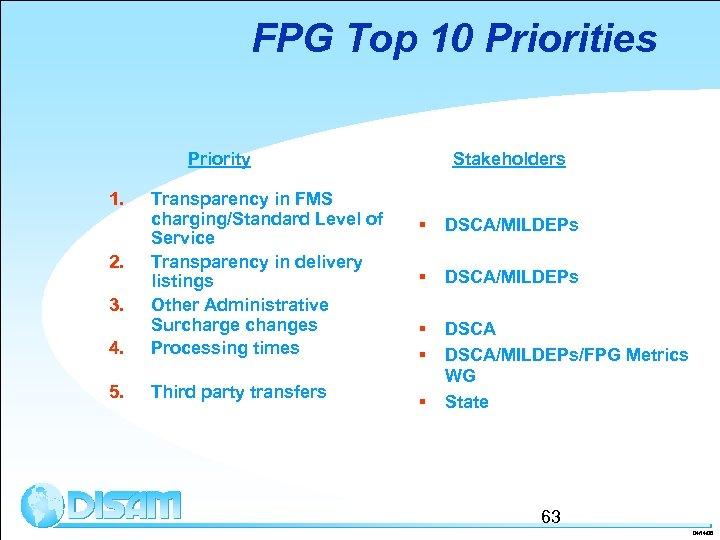 FPG Top 10 Priorities Priority 1. 4. Transparency in FMS charging/Standard Level of Service