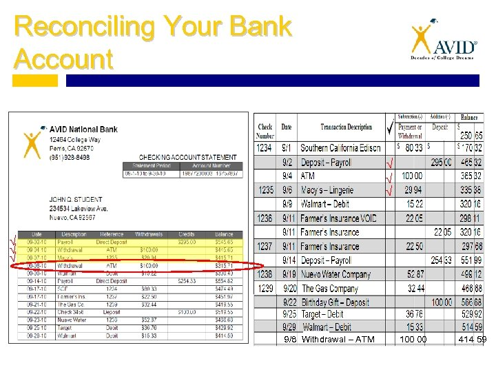 Reconciling Your Bank Account √ √ √ 9/8 Withdrawal – ATM 100 00 414