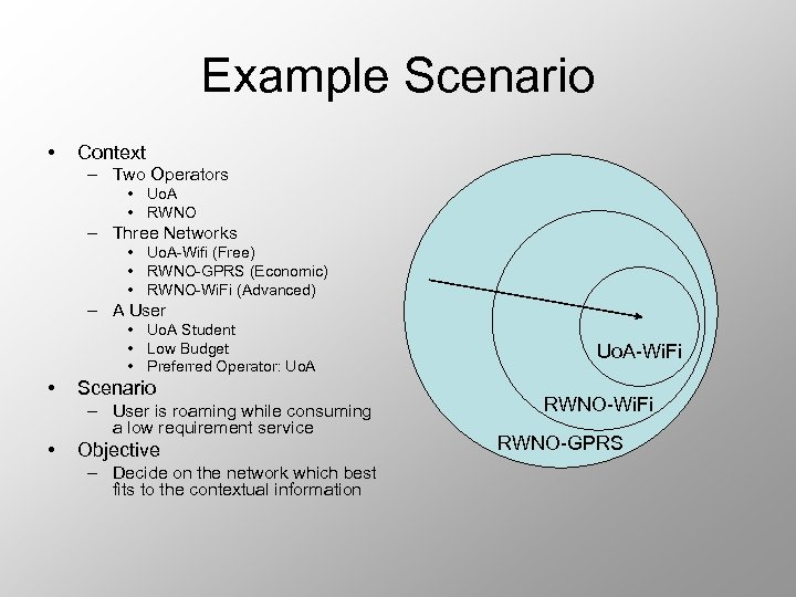 Example Scenario • Context – Two Operators • Uo. A • RWNO – Three