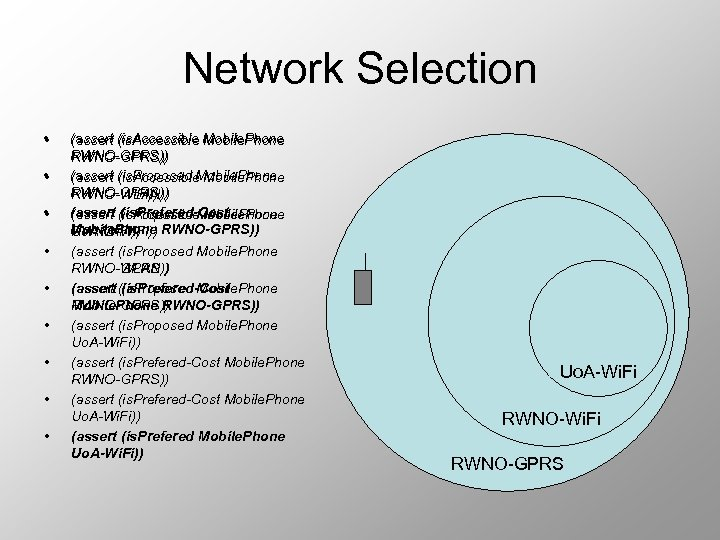 Network Selection • • • (assert (is. Accessible Mobile. Phone RWNO-GPRS)) (assert (is. Proposed