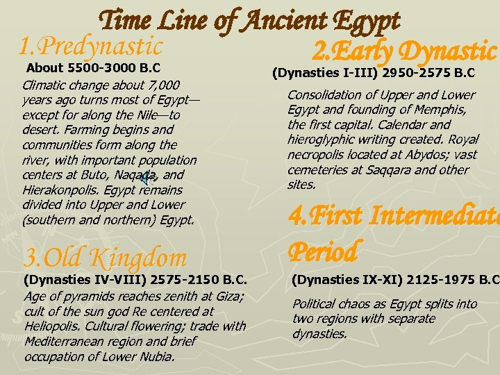 Time Line of Ancient Egypt 1. Predynastic 2. Early Dynastic About 5500 -3000 B.