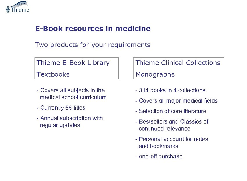 E-Book resources in medicine Two products for your requirements Thieme E-Book Library Thieme Clinical