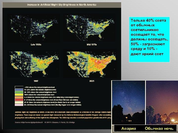 Только 40% света от обычных светильников освещает то, что должны освещать, 50% - загрязняют