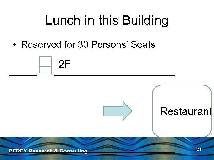 Lunch in this Building • Reserved for 30 Persons' Seats 2 F Restaurant PEREY