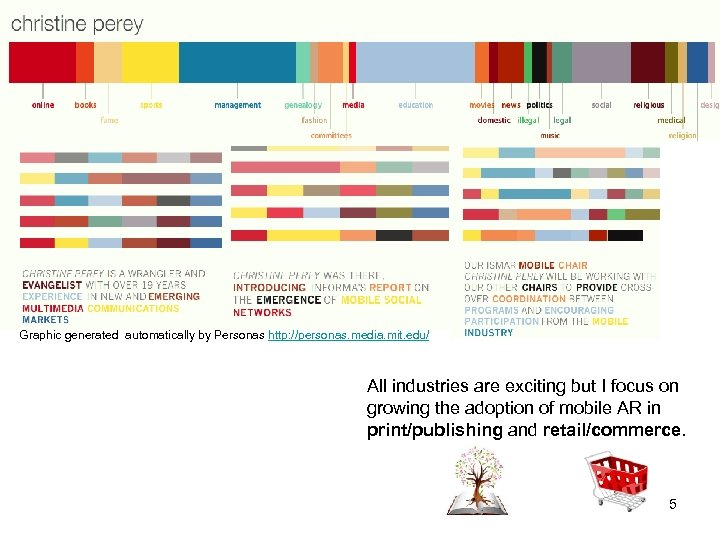 Graphic generated automatically by Personas http: //personas. media. mit. edu/ All industries are exciting