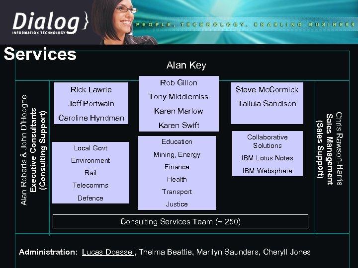 Services Alan Key Rob Gillon Tony Middlemiss Jeff Portwain Caroline Hyndman Local Govt Environment