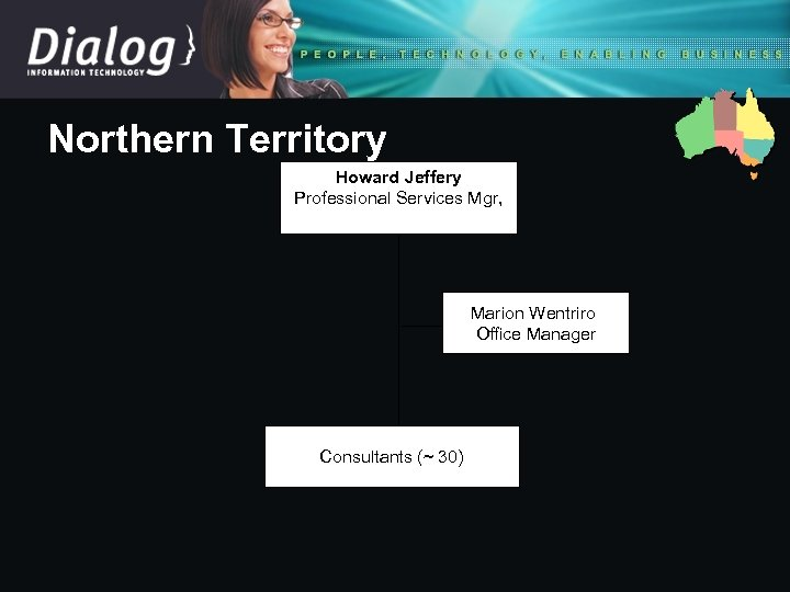 Northern Territory Howard Jeffery Professional Services Mgr, Marion Wentriro Office Manager Consultants (~ 30)
