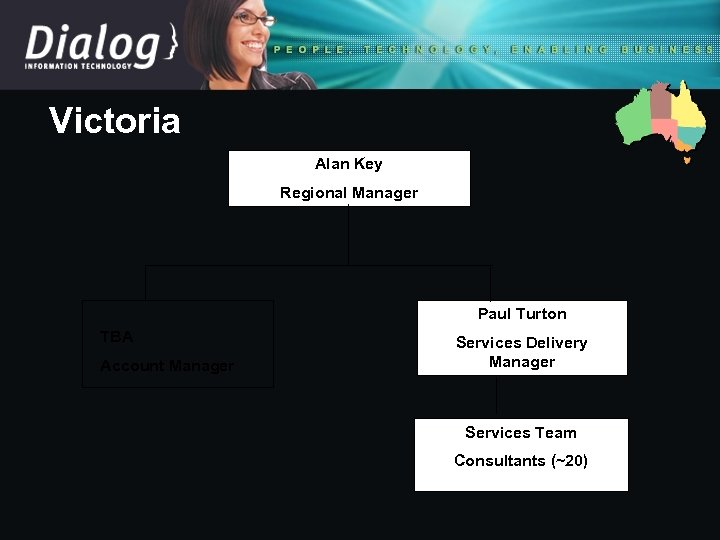 Victoria Alan Key Regional Manager Paul Turton TBA Account Manager Services Delivery Manager Services