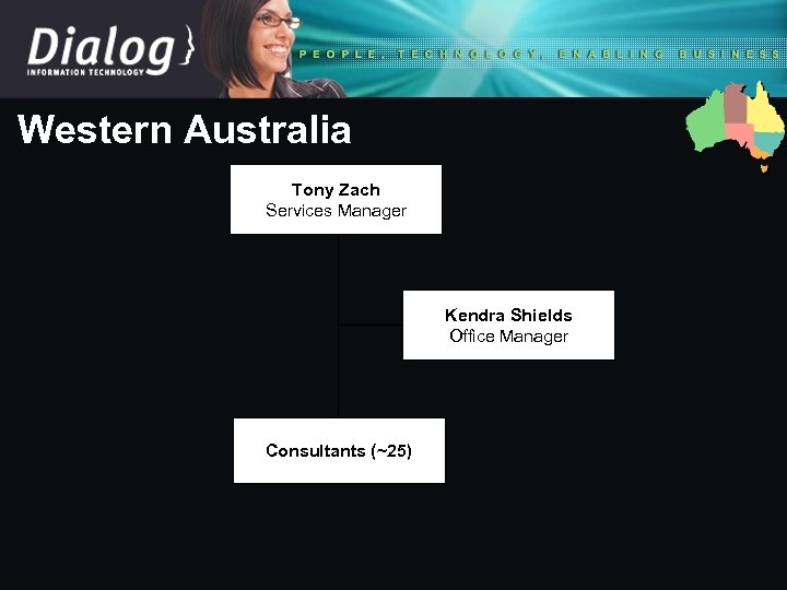 Western Australia Tony Zach Services Manager Kendra Shields Office Manager Consultants (~25)