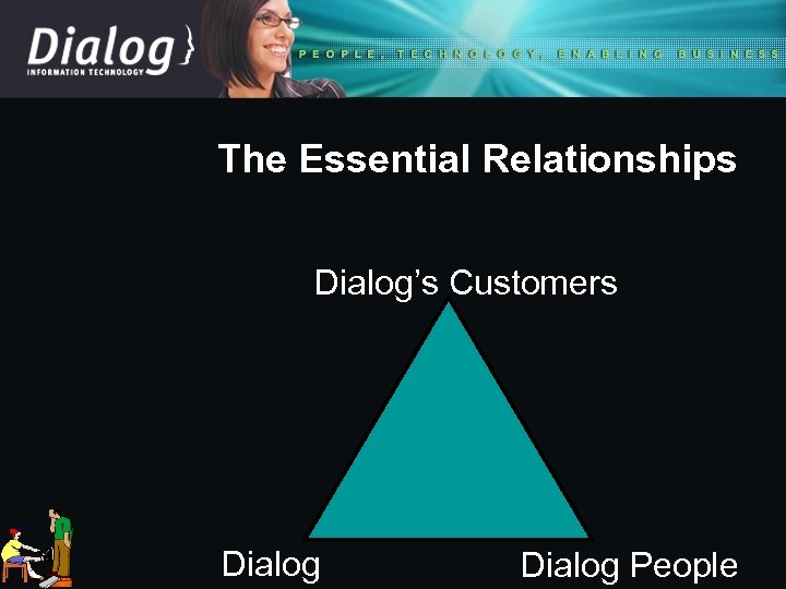 The Essential Relationships Dialog's Customers Dialog People
