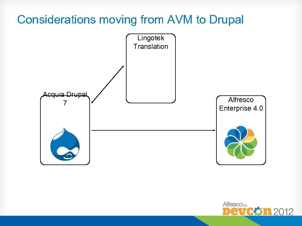 Considerations moving from AVM to Drupal Lingotek Translation Acquia Drupal 7 Alfresco Enterprise 4.