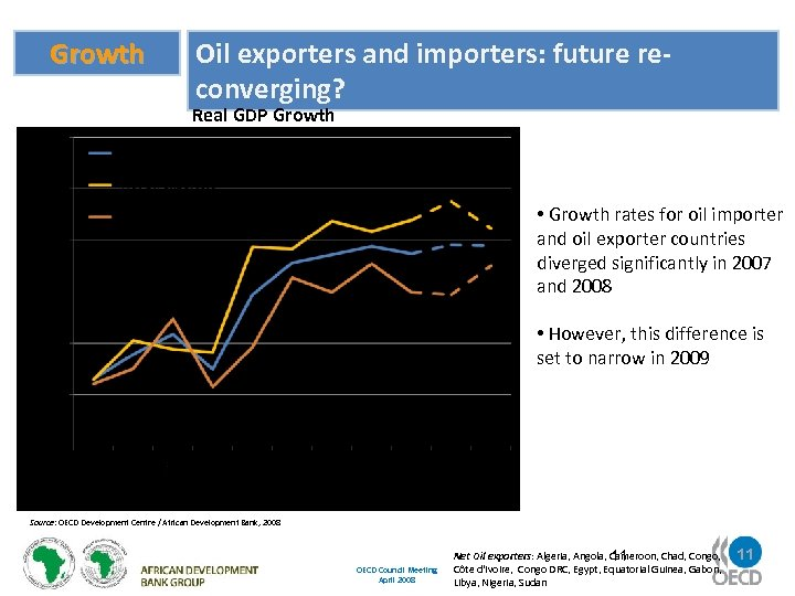 Growth Oil exporters and importers: future reconverging? Real GDP Growth • Growth rates for