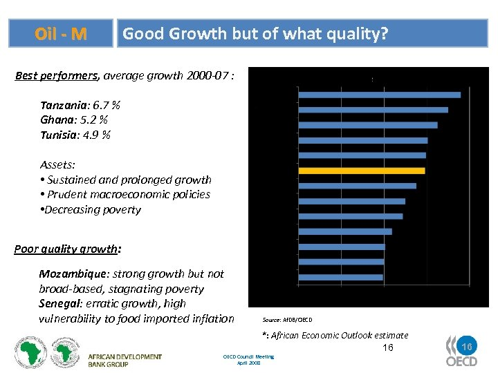 Oil - M Good Growth but of what quality? Best performers, average growth 2000