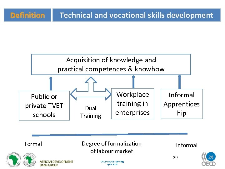 Definition Technical and vocational skills development Acquisition of knowledge and practical competences & knowhow