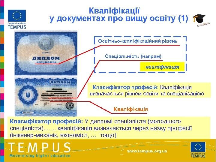 Кваліфікації у документах про вищу освіту (1) Освітньо-кваліфікаційний рівень Спеціальність (напрям) кваліфікація Класифікатор професій: