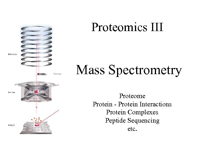 Proteomics III Mass Spectrometry Proteome Protein - Protein Interactions Protein Complexes Peptide Sequencing etc.