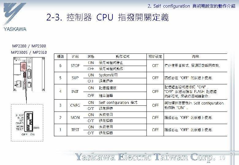 2. Self configuration 與初期設定的動作介紹 2 -3. 控制器 CPU 指撥開關定義 MP 2200 / MP 2300