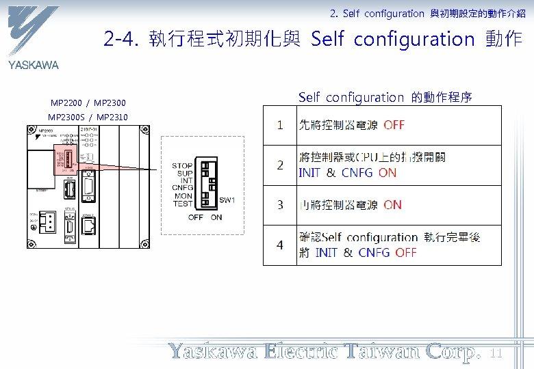 2. Self configuration 與初期設定的動作介紹 2 -4. 執行程式初期化與 Self configuration 動作 MP 2200 / MP