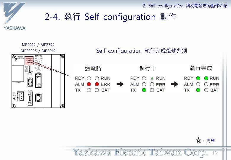 2. Self configuration 與初期設定的動作介紹 2 -4. 執行 Self configuration 動作 MP 2200 / MP