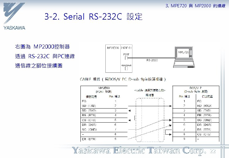 3. MPE 720 與 MP 2000 的連線 3 -2. Serial RS-232 C 設定 右圖為
