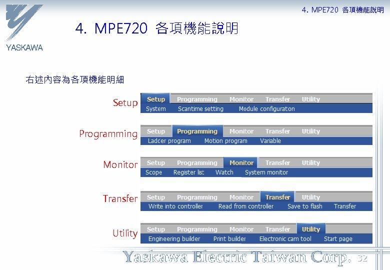 4. MPE 720 各項機能說明 右述內容為各項機能明細 Setup Programming Monitor Transfer Utility 32