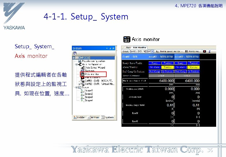 4. MPE 720 各項機能說明 4 -1 -1. Setup_ System_ Axis monitor 提供程式編輯者在各軸 狀態與設定上的監視 具.