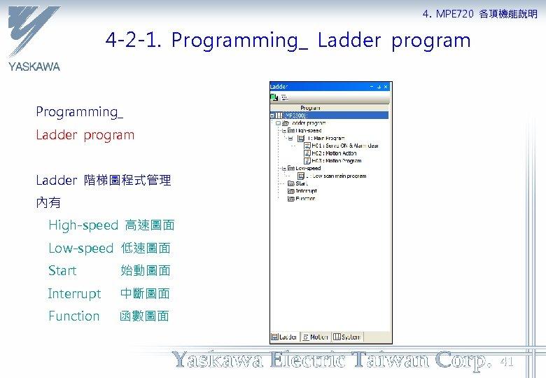 4. MPE 720 各項機能說明 4 -2 -1. Programming_ Ladder program Ladder 階梯圖程式管理 內有 High-speed