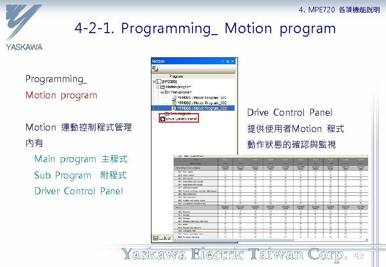 4. MPE 720 各項機能說明 4 -2 -1. Programming_ Motion program Drive Control Panel Motion