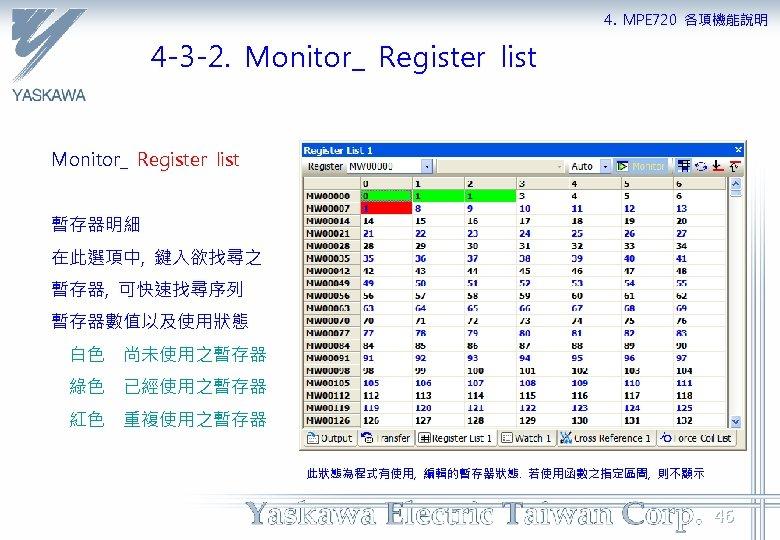 4. MPE 720 各項機能說明 4 -3 -2. Monitor_ Register list 暫存器明細 在此選項中, 鍵入欲找尋之 暫存器,