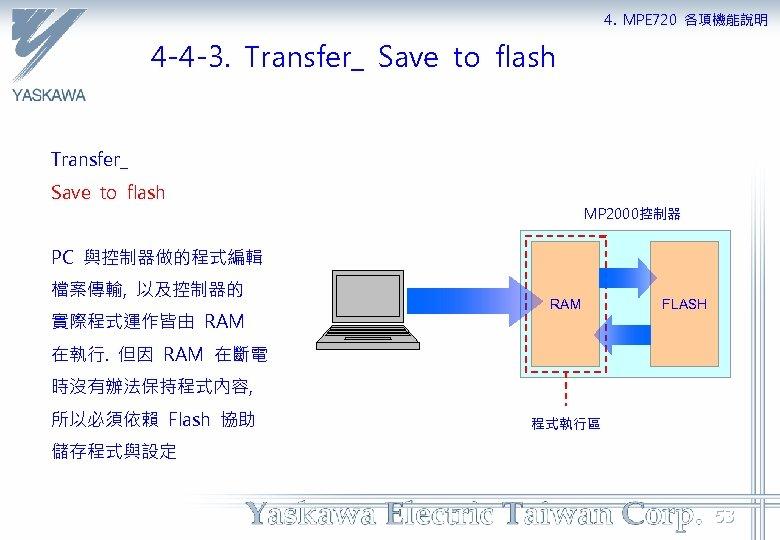 4. MPE 720 各項機能說明 4 -4 -3. Transfer_ Save to flash MP 2000控制器 PC