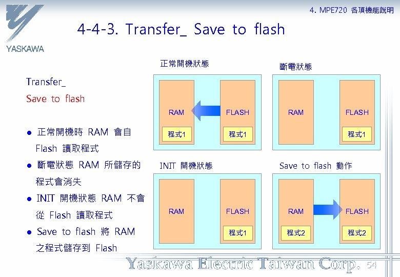 4. MPE 720 各項機能說明 4 -4 -3. Transfer_ Save to flash 正常開機狀態 斷電狀態 Transfer_