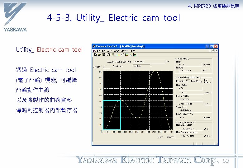 4. MPE 720 各項機能說明 4 -5 -3. Utility_ Electric cam tool 透過 Electric cam