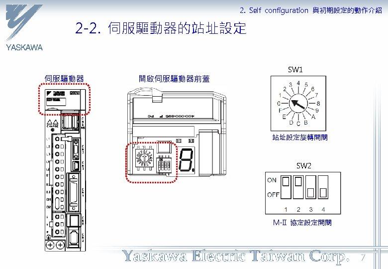 2. Self configuration 與初期設定的動作介紹 2 -2. 伺服驅動器的站址設定 伺服驅動器 開啟伺服驅動器前蓋 SW 1 站址設定旋轉開關 SW 2