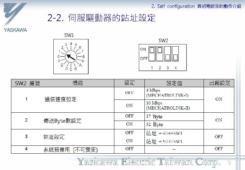 2. Self configuration 與初期設定的動作介紹 2 -2. 伺服驅動器的站址設定 SW 1 SW 2 8