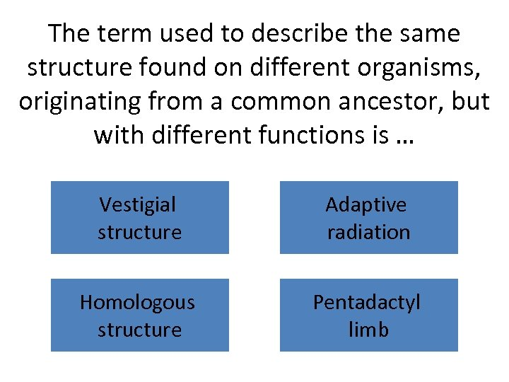 The term used to describe the same structure found on different organisms, originating from