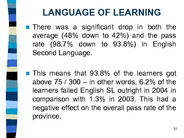 LANGUAGE OF LEARNING n There was a significant drop in both the average (48%