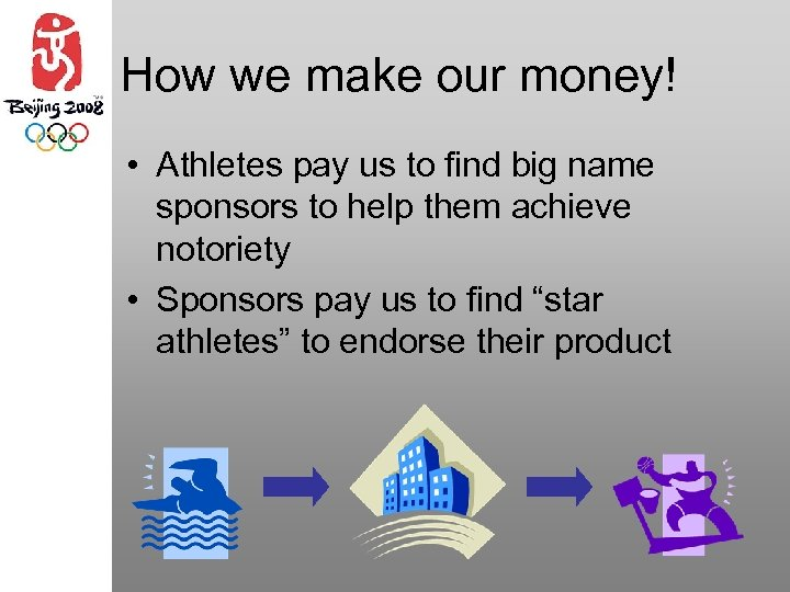 How we make our money! • Athletes pay us to find big name sponsors