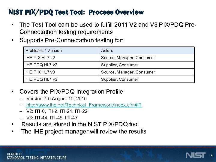NIST PIX/PDQ Test Tool: Process Overview • The Test Tool cam be used to
